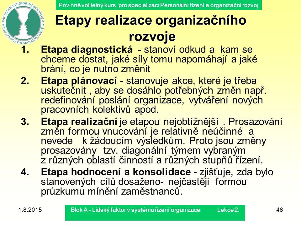 Povinně volitelný kurs pro specializaci Personální řízení a organizační rozvoj 1.8.2015Blok A - Lidský faktor v systému řízení organizace Lekce 2.46 E