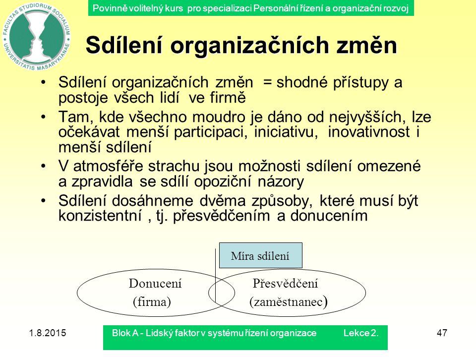 Povinně volitelný kurs pro specializaci Personální řízení a organizační rozvoj 1.8.2015Blok A - Lidský faktor v systému řízení organizace Lekce 2.47 S