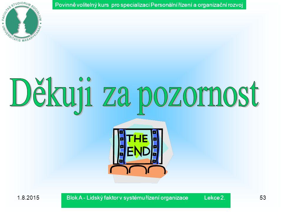 Povinně volitelný kurs pro specializaci Personální řízení a organizační rozvoj 1.8.2015Blok A - Lidský faktor v systému řízení organizace Lekce 2.53