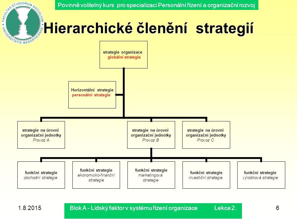 Povinně volitelný kurs pro specializaci Personální řízení a organizační rozvoj 1.8.2015Blok A - Lidský faktor v systému řízení organizace Lekce 2.6 Hi