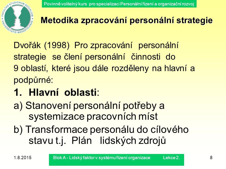 Povinně volitelný kurs pro specializaci Personální řízení a organizační rozvoj 1.8.2015Blok A - Lidský faktor v systému řízení organizace Lekce 2.8 Dv