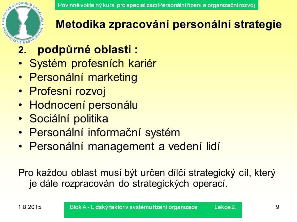 Povinně volitelný kurs pro specializaci Personální řízení a organizační rozvoj 1.8.2015Blok A - Lidský faktor v systému řízení organizace Lekce 2.9 2.