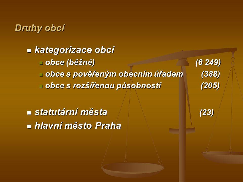 Druhy obcí kategorizace obcí kategorizace obcí obce (běžné) (6 249) obce (běžné) (6 249) obce s pověřeným obecním úřadem (388) obce s pověřeným obecní
