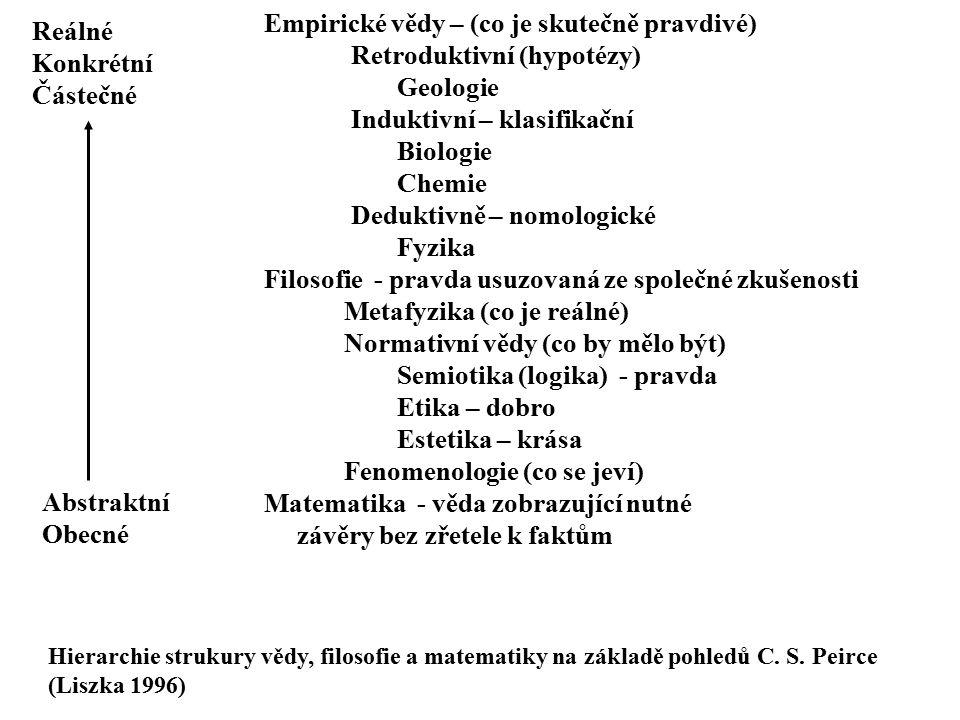 Reálné Konkrétní Částečné Empirické vědy – (co je skutečně pravdivé) Retroduktivní (hypotézy) Geologie Induktivní – klasifikační Biologie Chemie Deduk