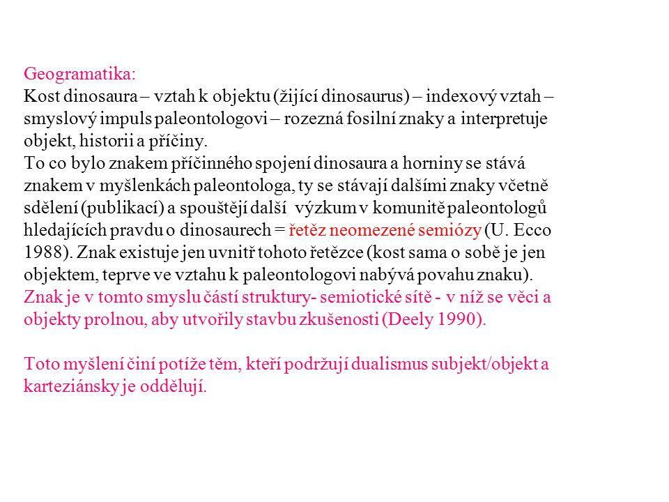 Geogramatika: Kost dinosaura – vztah k objektu (žijící dinosaurus) – indexový vztah – smyslový impuls paleontologovi – rozezná fosilní znaky a interpr