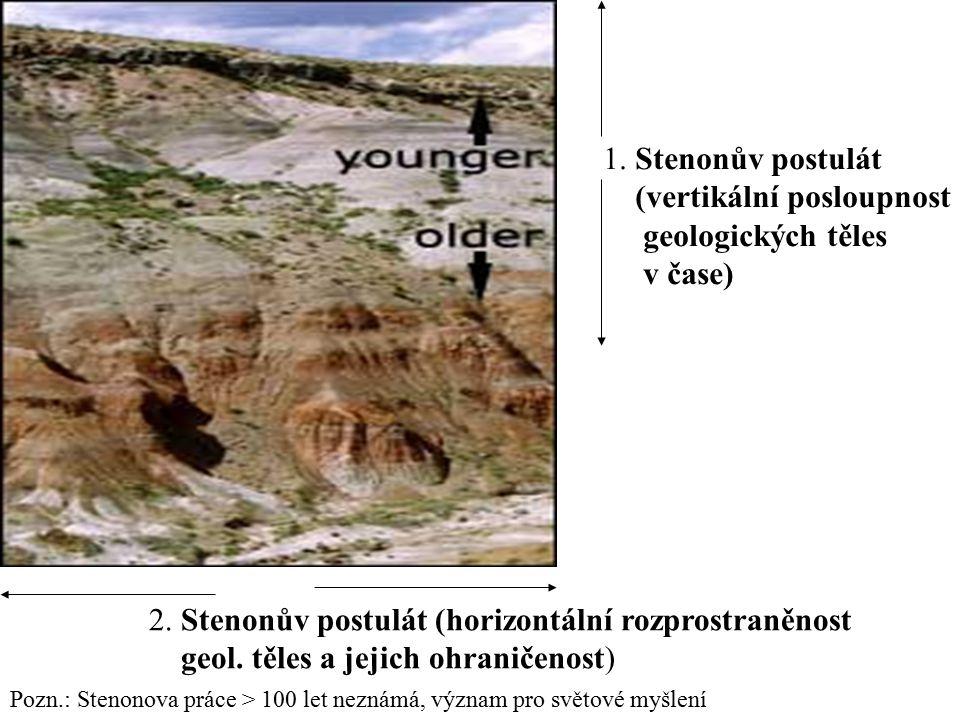 1. Stenonův postulát (vertikální posloupnost geologických těles v čase) 2. Stenonův postulát (horizontální rozprostraněnost geol. těles a jejich ohran