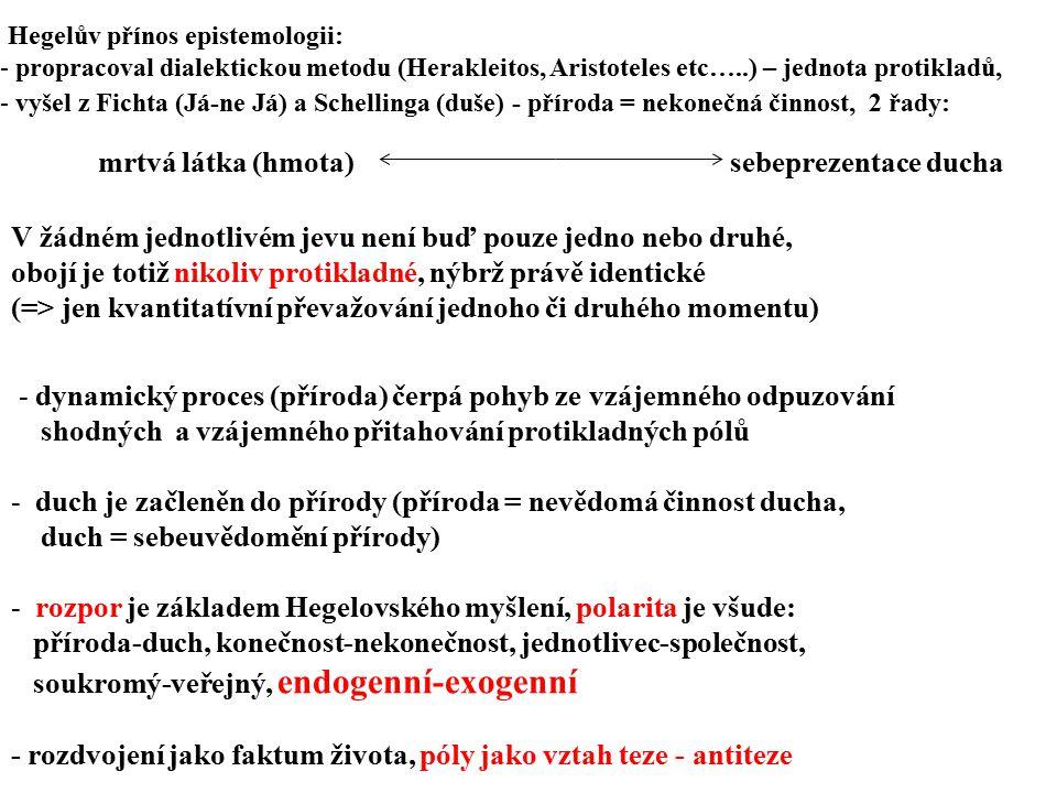 Hegelův přínos epistemologii: - propracoval dialektickou metodu (Herakleitos, Aristoteles etc…..) – jednota protikladů, - vyšel z Fichta (Já-ne Já) a