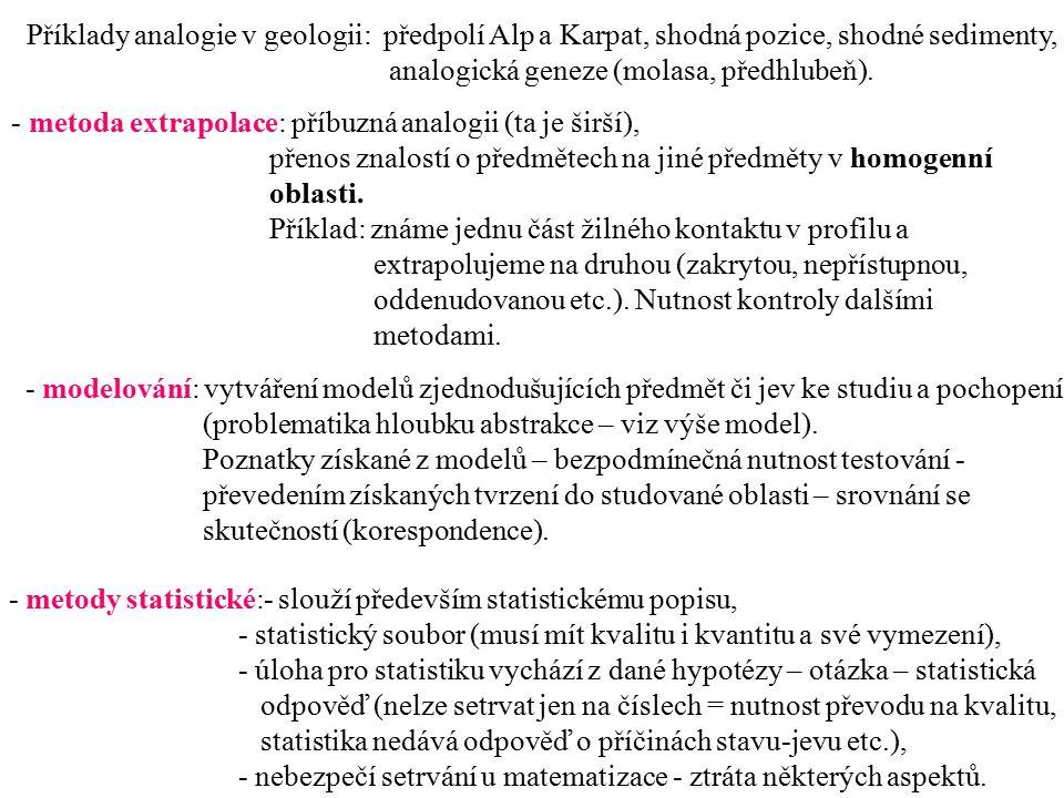 Příklady analogie v geologii: předpolí Alp a Karpat, shodná pozice, shodné sedimenty, analogická geneze (molasa, předhlubeň). - metoda extrapolace: př