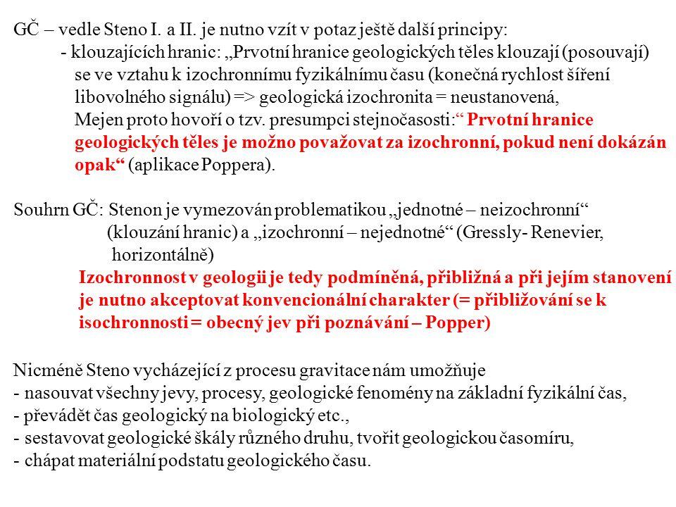 """GČ – vedle Steno I. a II. je nutno vzít v potaz ještě další principy: - klouzajících hranic: """"Prvotní hranice geologických těles klouzají (posouvají)"""