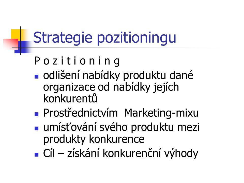 Strategie pozitioningu P o z i t i o n i n g odlišení nabídky produktu dané organizace od nabídky jejích konkurentů Prostřednictvím Marketing-mixu umísťování svého produktu mezi produkty konkurence Cíl – získání konkurenční výhody