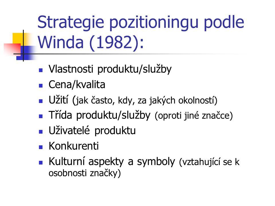 Strategie pozitioningu podle Winda (1982): Vlastnosti produktu/služby Cena/kvalita Užití ( jak často, kdy, za jakých okolností) Třída produktu/služby (oproti jiné značce) Uživatelé produktu Konkurenti Kulturní aspekty a symboly (vztahující se k osobnosti značky)