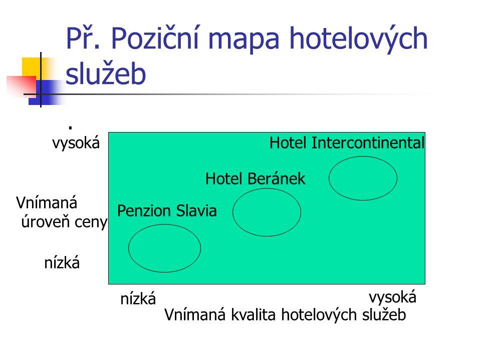 Př. Poziční mapa hotelových služeb.