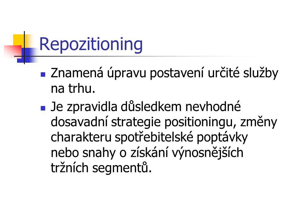 Repozitioning Znamená úpravu postavení určité služby na trhu.