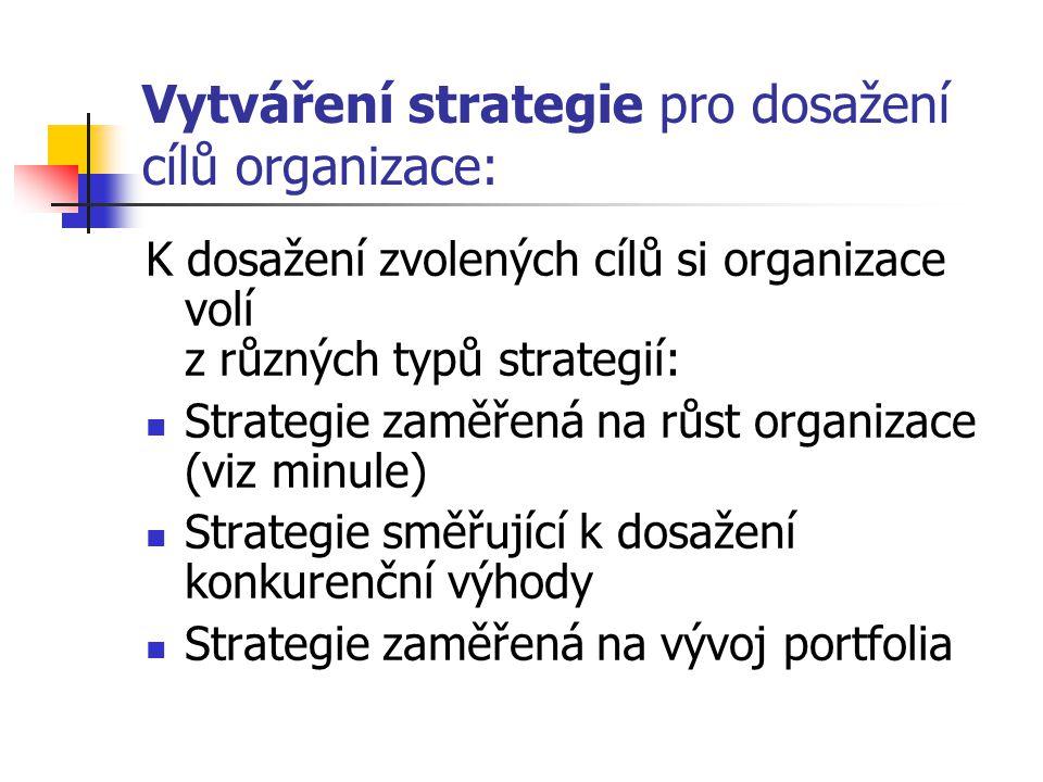 Vytváření strategie pro dosažení cílů organizace: K dosažení zvolených cílů si organizace volí z různých typů strategií: Strategie zaměřená na růst organizace (viz minule) Strategie směřující k dosažení konkurenční výhody Strategie zaměřená na vývoj portfolia