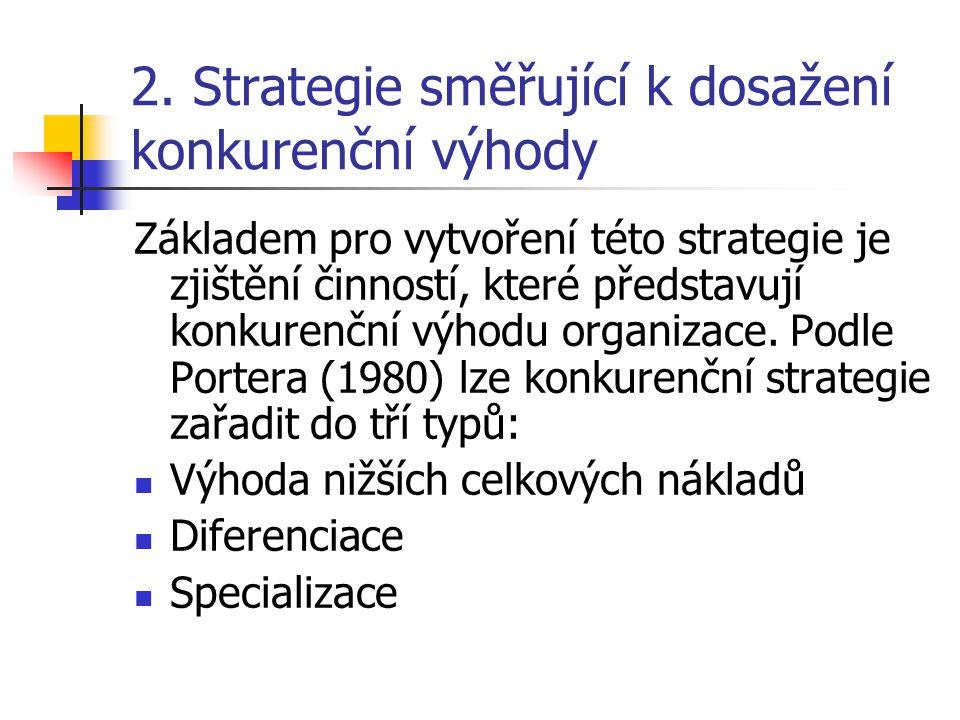 2. Strategie směřující k dosažení konkurenční výhody Základem pro vytvoření této strategie je zjištění činností, které představují konkurenční výhodu