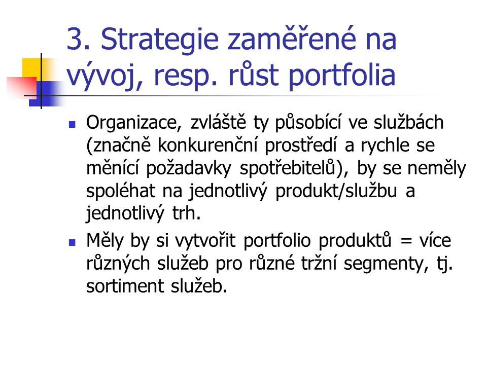 3. Strategie zaměřené na vývoj, resp.