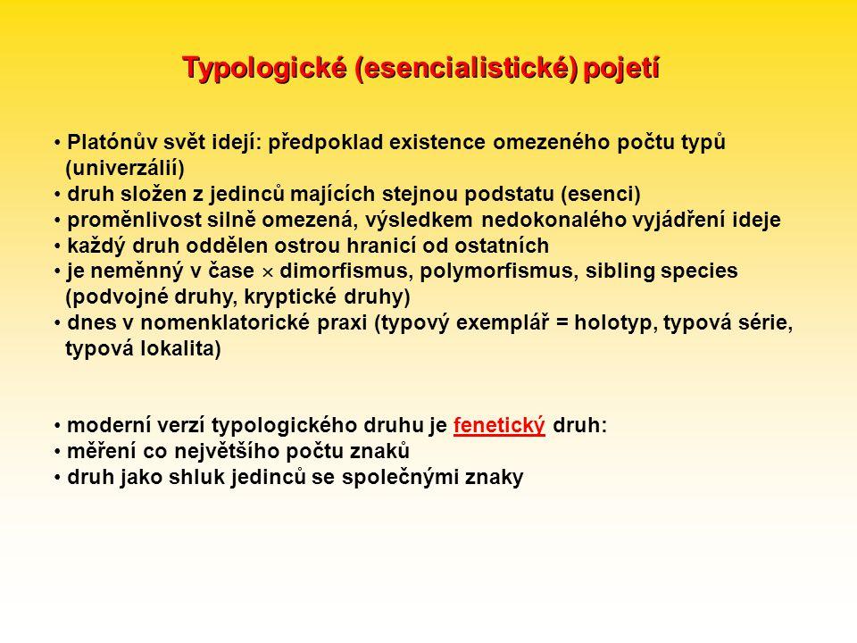 Typologické (esencialistické) pojetí Platónův svět idejí: předpoklad existence omezeného počtu typů (univerzálií) druh složen z jedinců majících stejn