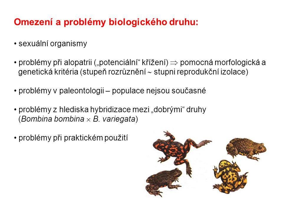 """Omezení a problémy biologického druhu: sexuální organismy problémy při alopatrii (""""potenciální"""" křížení)  pomocná morfologická a genetická kritéria ("""