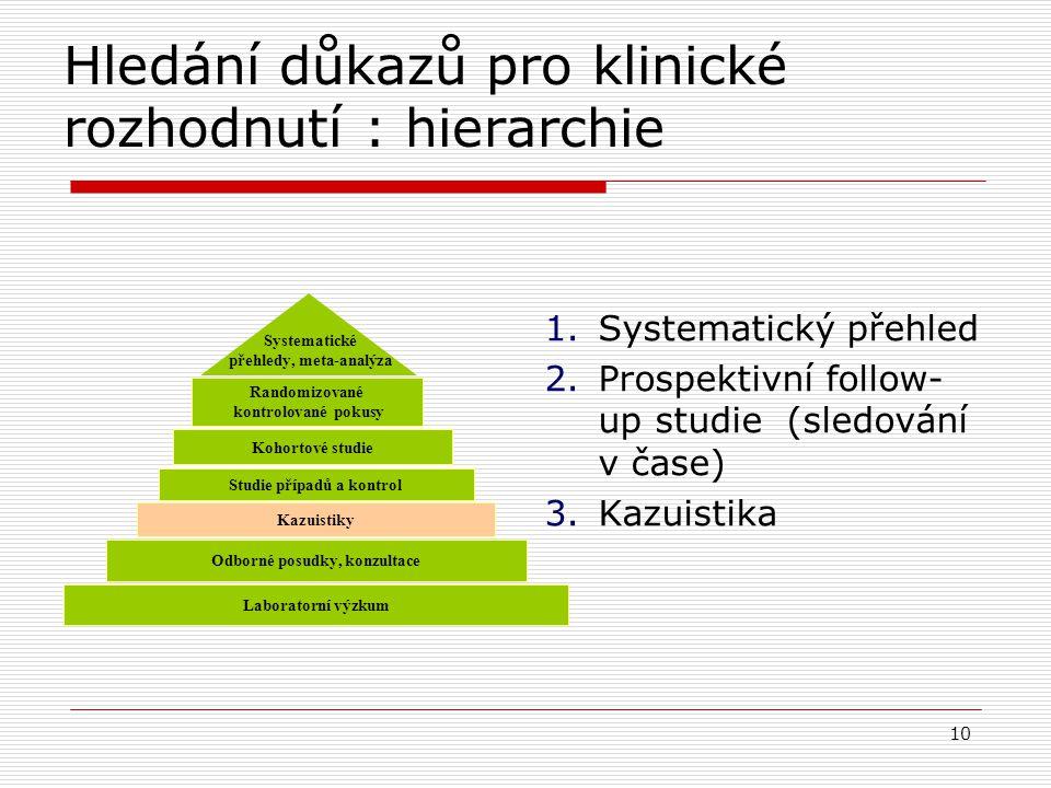 Hledání důkazů pro klinické rozhodnutí : hierarchie 1.Systematický přehled 2.Prospektivní follow- up studie (sledování v čase) 3.Kazuistika 10 Randomizované kontrolované pokusy Kohortové studie Studie případů a kontrol Kazuistiky Laboratorní výzkum Odborné posudky, konzultace Systematické přehledy, meta-analýza