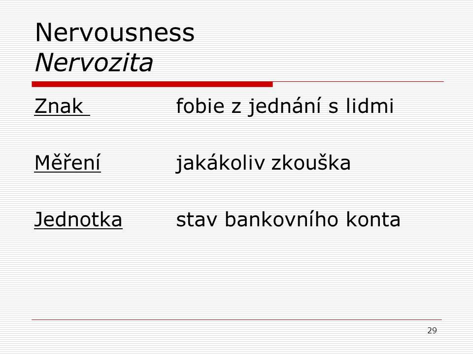 Nervousness Nervozita Znak fobie z jednání s lidmi Měřeníjakákoliv zkouška Jednotkastav bankovního konta 29