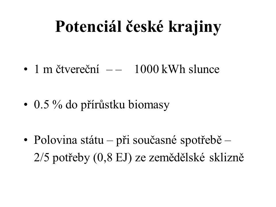 Potenciál české krajiny 1 m čtvereční – –1000 kWh slunce 0.5 % do přírůstku biomasy Polovina státu – při současné spotřebě – 2/5 potřeby (0,8 EJ) ze zemědělské sklizně