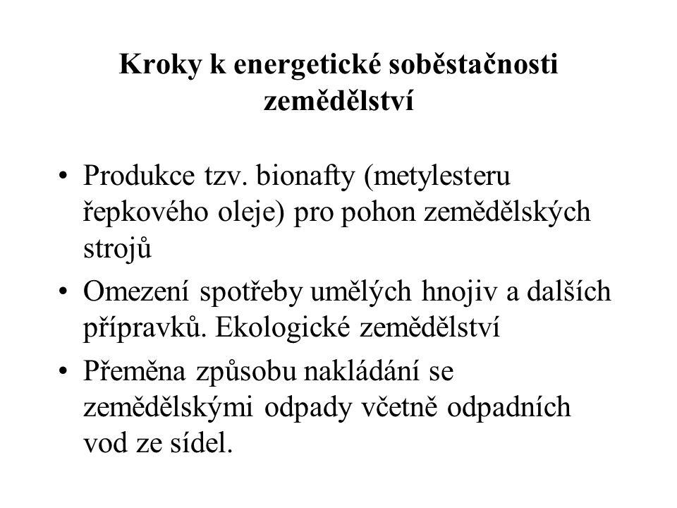 Kroky k energetické soběstačnosti zemědělství Produkce tzv.