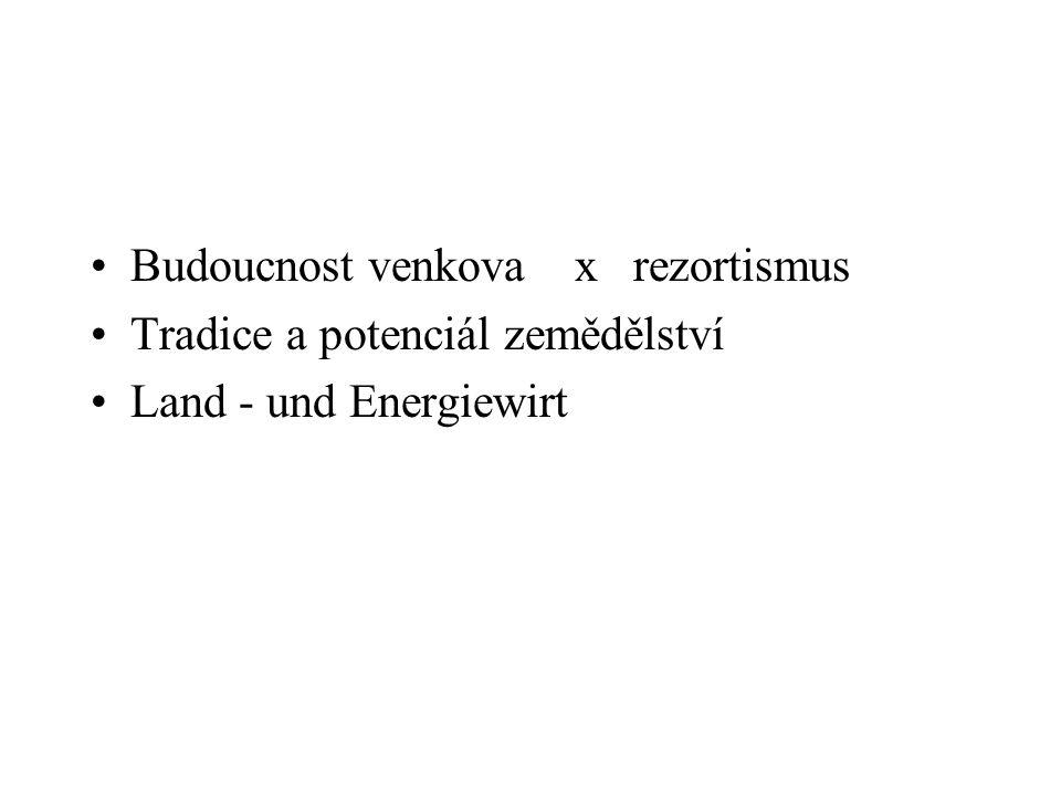 Budoucnost venkova x rezortismus Tradice a potenciál zemědělství Land - und Energiewirt
