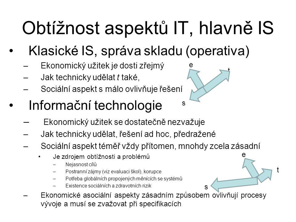 Obtížnost aspektů IT, hlavně IS Klasické IS, správa skladu (operativa) –Ekonomický užitek je dosti zřejmý –Jak technicky udělat t také, –Sociální aspe