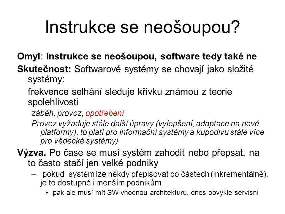 Instrukce se neošoupou? Omyl: Instrukce se neošoupou, software tedy také ne Skutečnost: Softwarové systémy se chovají jako složité systémy: frekvence
