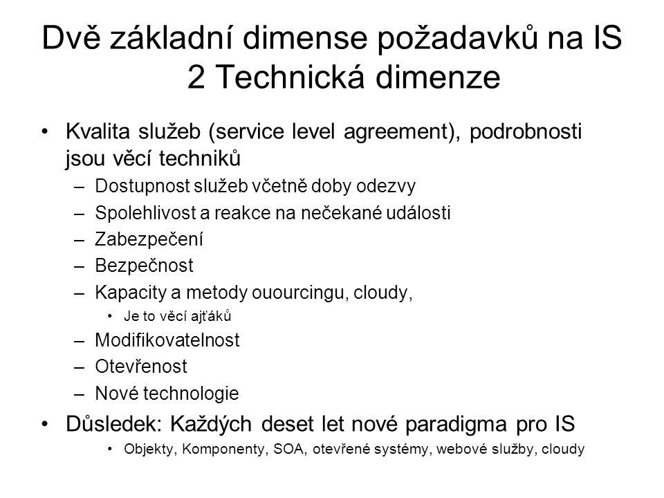 Dvě základní dimense požadavků na IS 2 Technická dimenze Kvalita služeb (service level agreement), podrobnosti jsou věcí techniků –Dostupnost služeb v