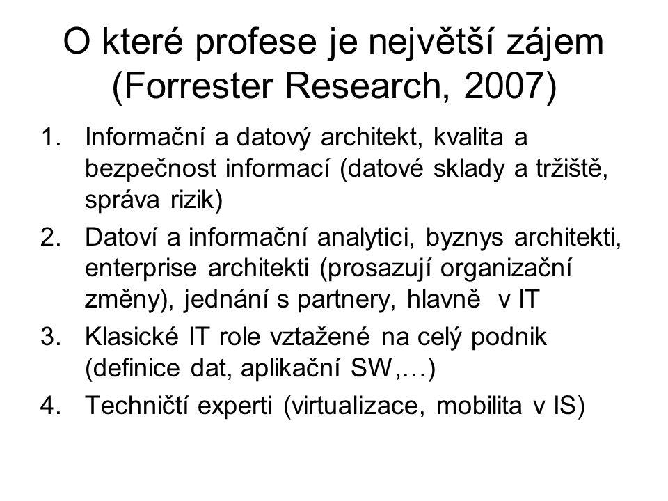 O které profese je největší zájem (Forrester Research, 2007) 1.Informační a datový architekt, kvalita a bezpečnost informací (datové sklady a tržiště,