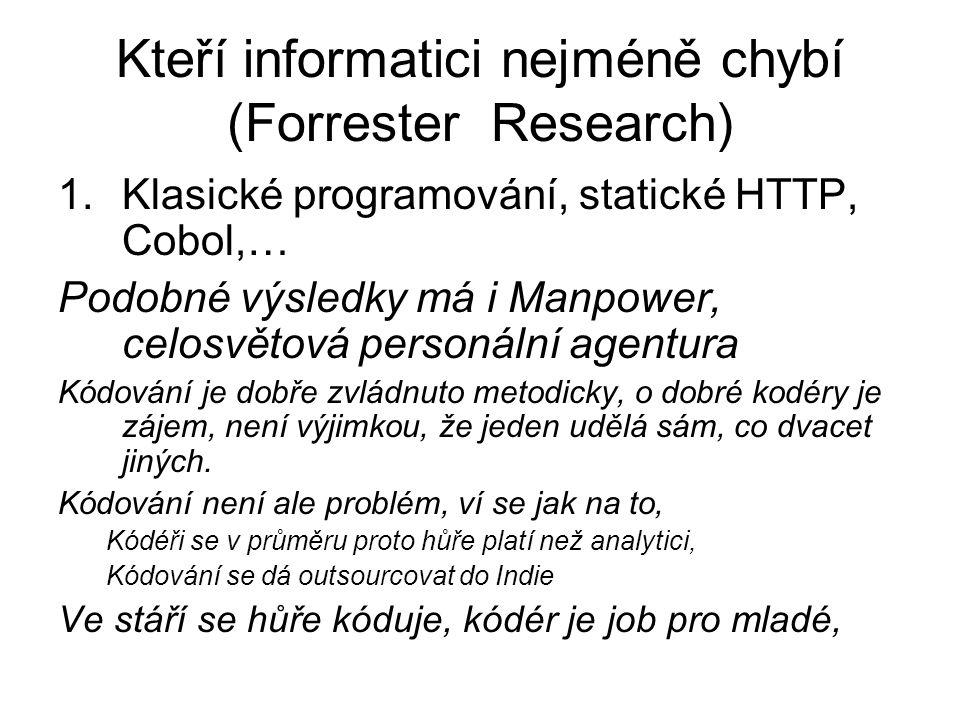 Kteří informatici nejméně chybí (Forrester Research) 1.Klasické programování, statické HTTP, Cobol,… Podobné výsledky má i Manpower, celosvětová perso
