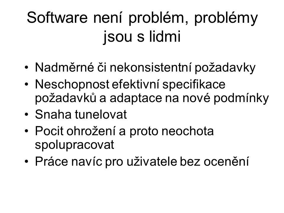 Software není problém, problémy jsou s lidmi Nadměrné či nekonsistentní požadavky Neschopnost efektivní specifikace požadavků a adaptace na nové podmí