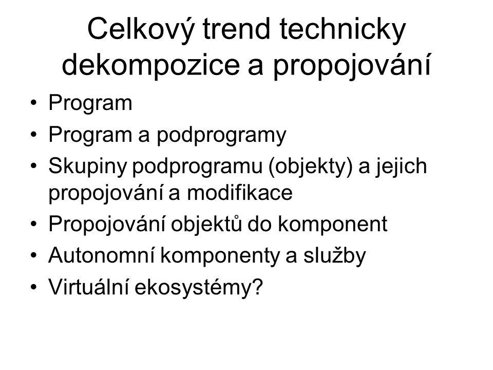 Celkový trend technicky dekompozice a propojování Program Program a podprogramy Skupiny podprogramu (objekty) a jejich propojování a modifikace Propoj