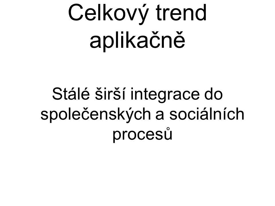 Celkový trend aplikačně Stálé širší integrace do společenských a sociálních procesů