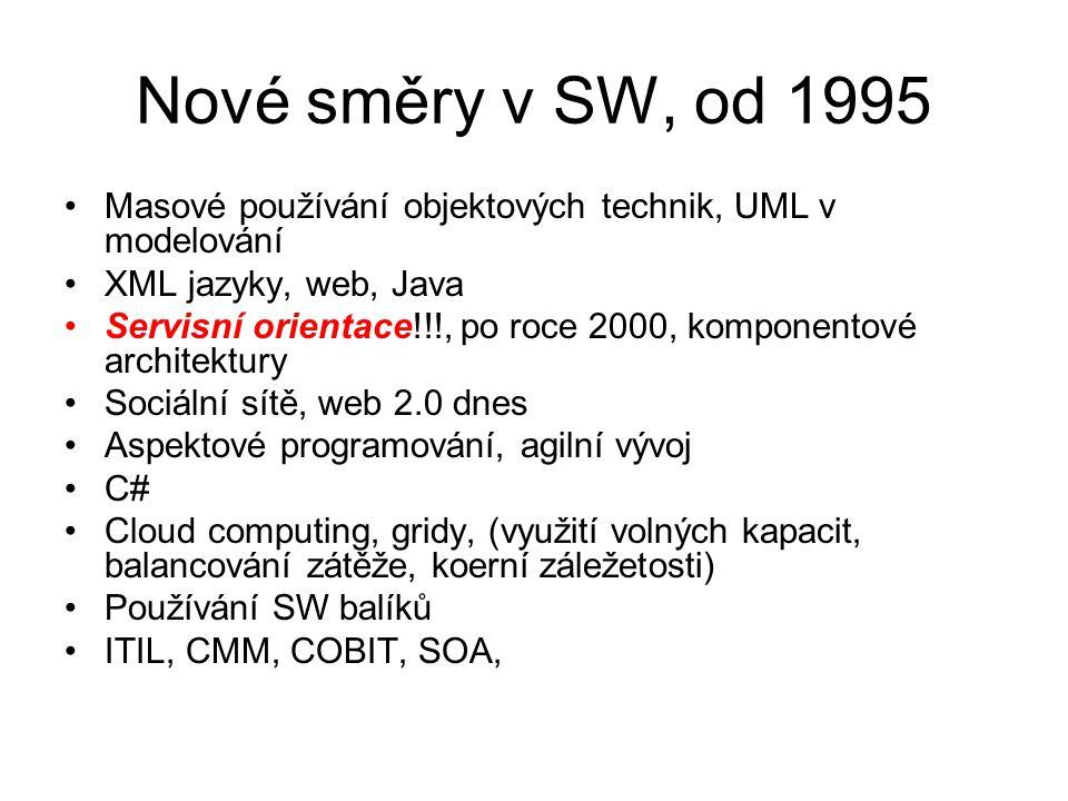 Nové směry v SW, od 1995 Masové používání objektových technik, UML v modelování XML jazyky, web, Java Servisní orientace!!!, po roce 2000, komponentov