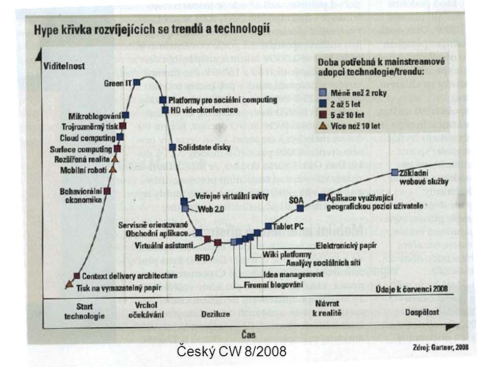 Český CW 8/2008