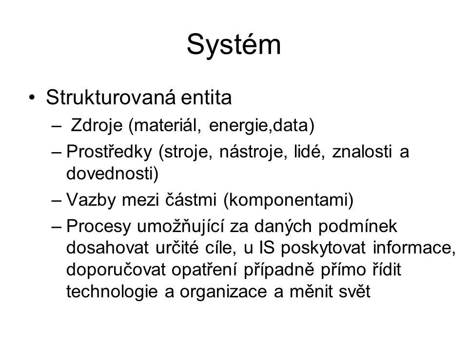 Systém Strukturovaná entita – Zdroje (materiál, energie,data) –Prostředky (stroje, nástroje, lidé, znalosti a dovednosti) –Vazby mezi částmi (komponen