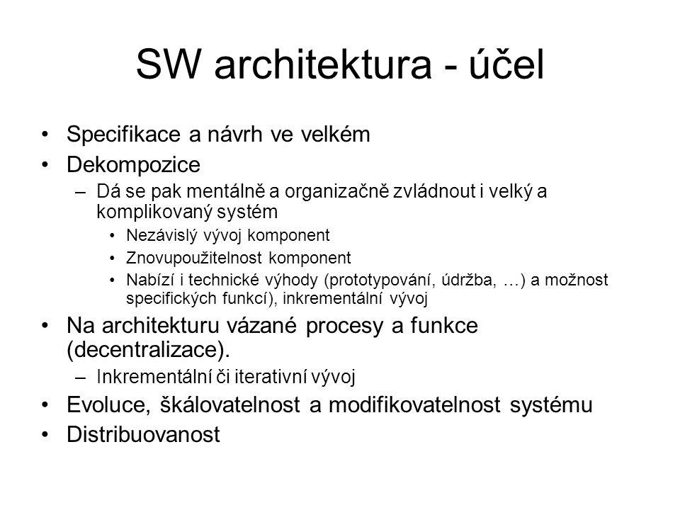 SW architektura - účel Specifikace a návrh ve velkém Dekompozice –Dá se pak mentálně a organizačně zvládnout i velký a komplikovaný systém Nezávislý v