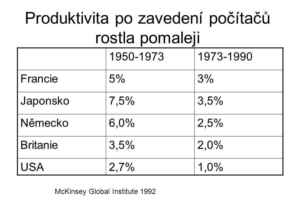 Produktivita po zavedení počítačů rostla pomaleji 1950-19731973-1990 Francie5%3% Japonsko7,5%3,5% Německo6,0%2,5% Britanie3,5%2,0% USA2,7%1,0% McKinse