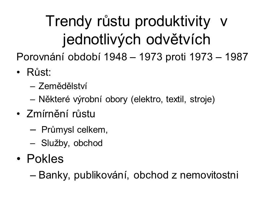 Trendy růstu produktivity v jednotlivých odvětvích Porovnání období 1948 – 1973 proti 1973 – 1987 Růst: –Zemědělství –Některé výrobní obory (elektro,