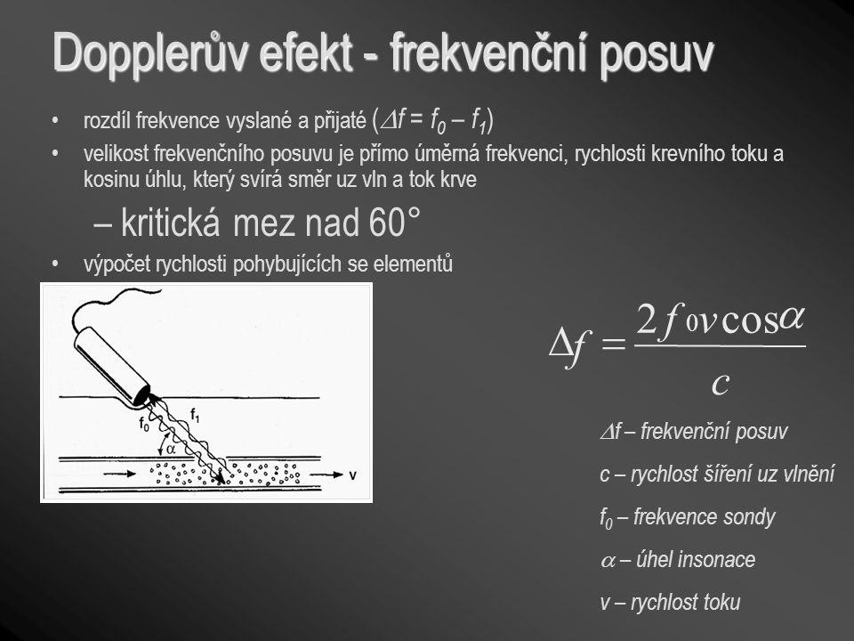 Dopplerův efekt - frekvenční posuv rozdíl frekvence vyslané a přijaté (  f = f 0 – f 1 ) velikost frekvenčního posuvu je přímo úměrná frekvenci, rych