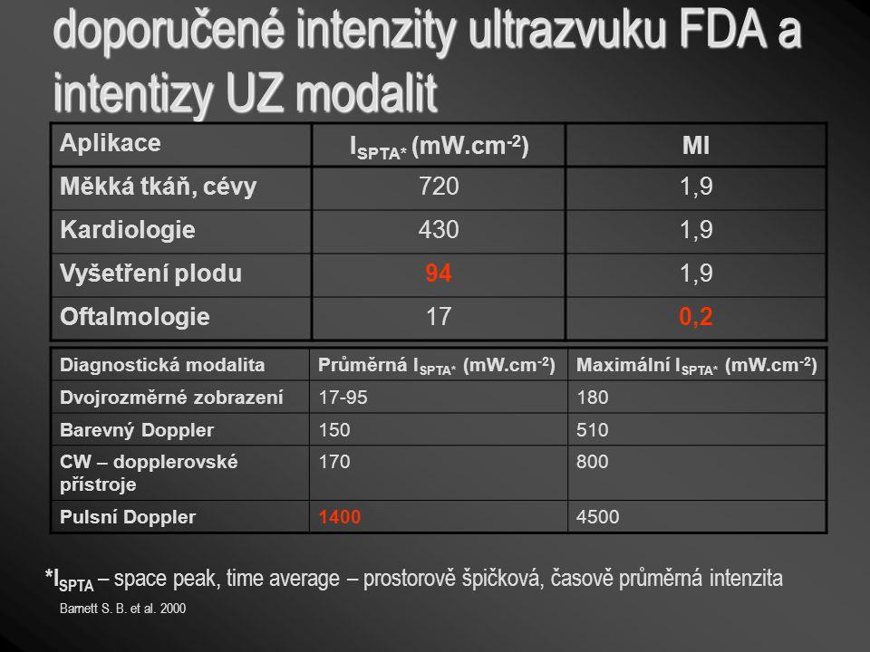 doporučené intenzity ultrazvuku FDA a intentizy UZ modalit Barnett S. B. et al. 2000 Aplikace I SPTA* (mW.cm -2 )MI Měkká tkáň, cévy7201,9 Kardiologie