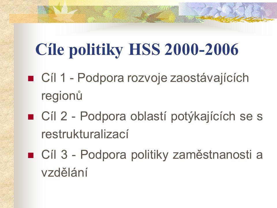 Cíle politiky HSS 2000-2006 Cíl 1 - Podpora rozvoje zaostávajících regionů Cíl 2 - Podpora oblastí potýkajících se s restrukturalizací Cíl 3 - Podpora politiky zaměstnanosti a vzdělání