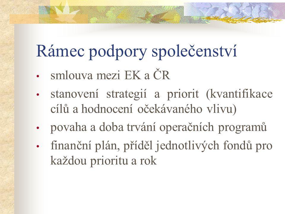 Shrnutí I SROP je jedním z pěti operačních programů.