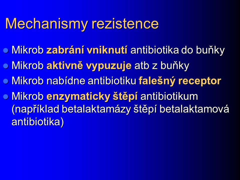 Mechanismy rezistence Mikrob zabrání vniknutí antibiotika do buňky Mikrob zabrání vniknutí antibiotika do buňky Mikrob aktivně vypuzuje atb z buňky Mi