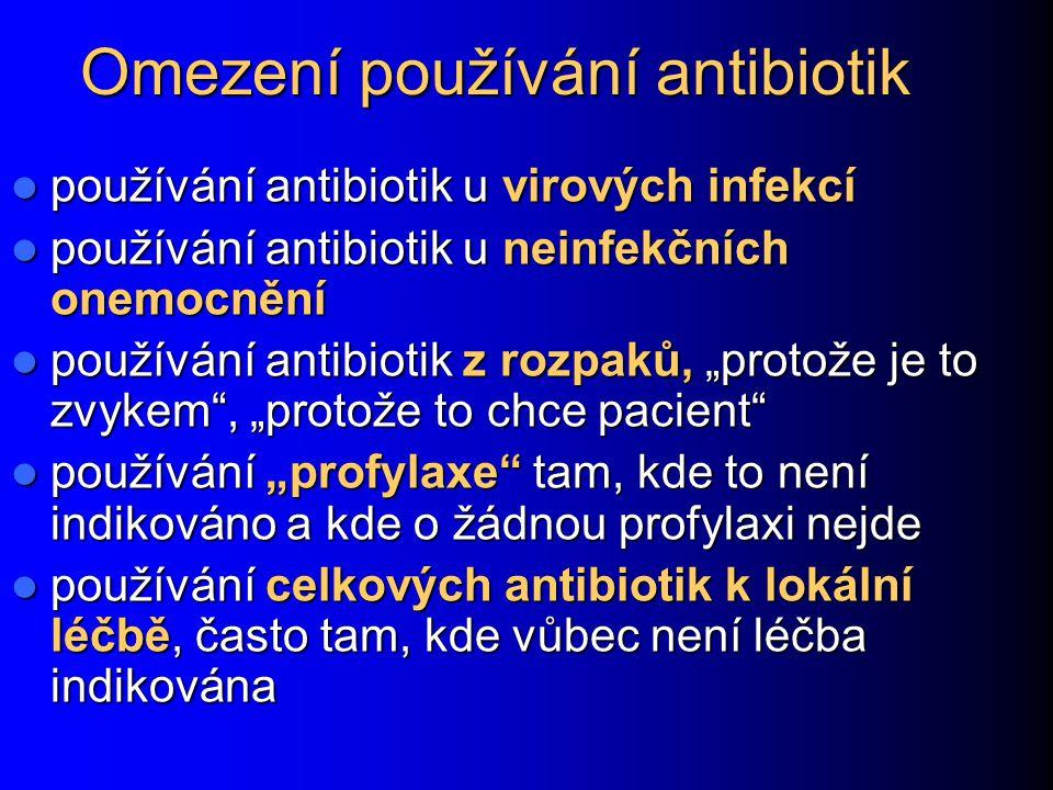 Omezení používání antibiotik používání antibiotik u virových infekcí používání antibiotik u virových infekcí používání antibiotik u neinfekčních onemo