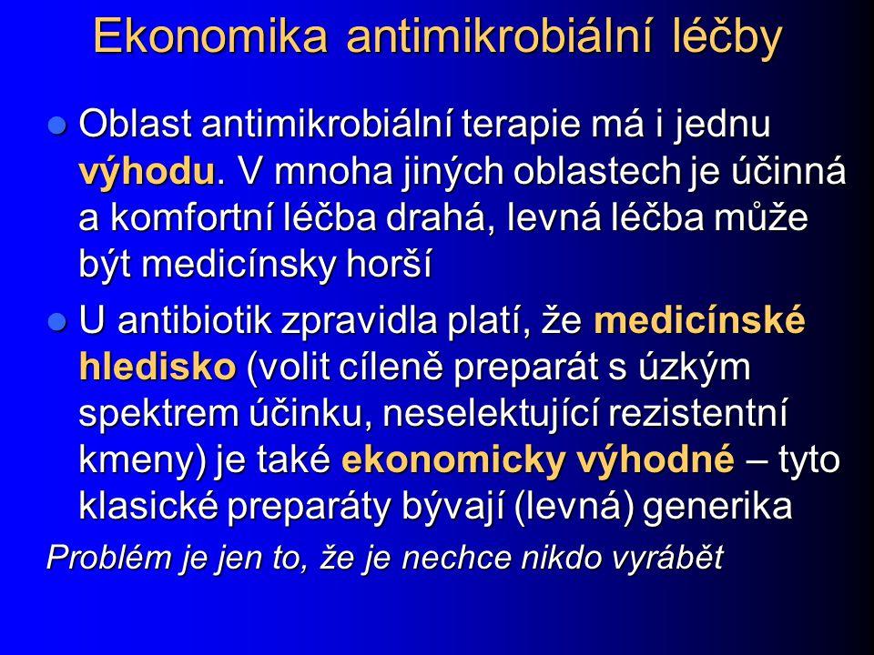 Ekonomika antimikrobiální léčby Oblast antimikrobiální terapie má i jednu výhodu. V mnoha jiných oblastech je účinná a komfortní léčba drahá, levná lé
