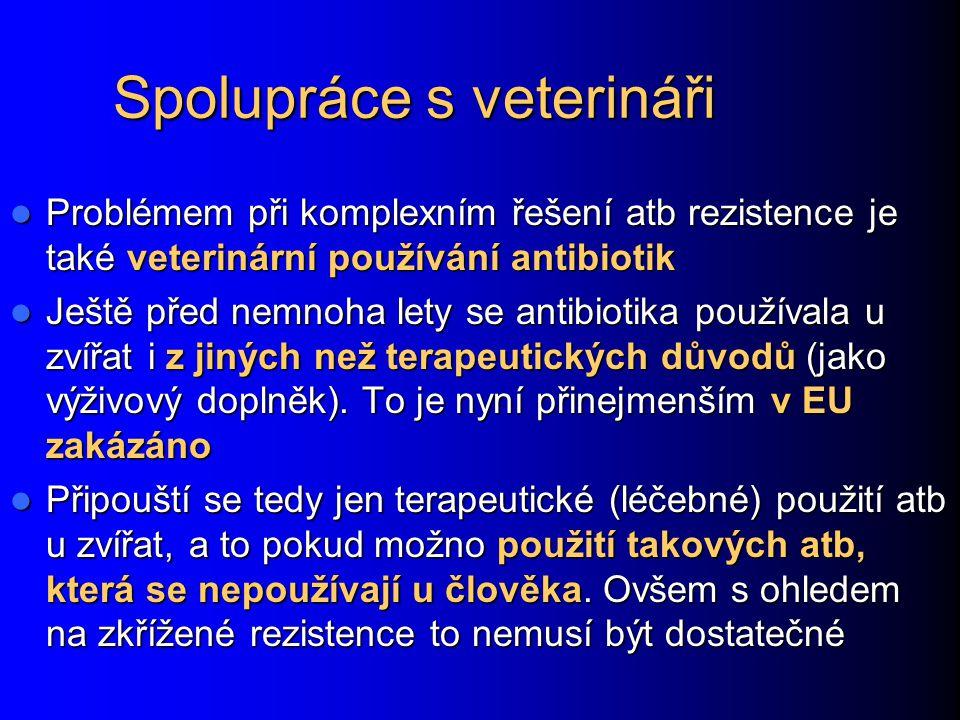 Spolupráce s veterináři Problémem při komplexním řešení atb rezistence je také veterinární používání antibiotik Problémem při komplexním řešení atb re