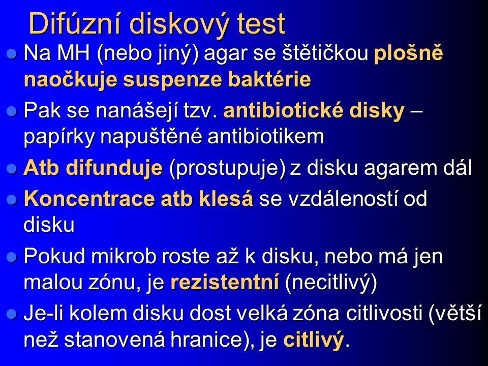 Difúzní diskový test Na MH (nebo jiný) agar se štětičkou plošně naočkuje suspenze baktérie Na MH (nebo jiný) agar se štětičkou plošně naočkuje suspenz